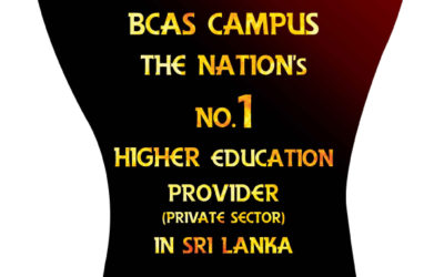 BCAS Campus ranked No.01 amongst the Private higher education institutions surveyed for Sri Lanka's top Business Magazine